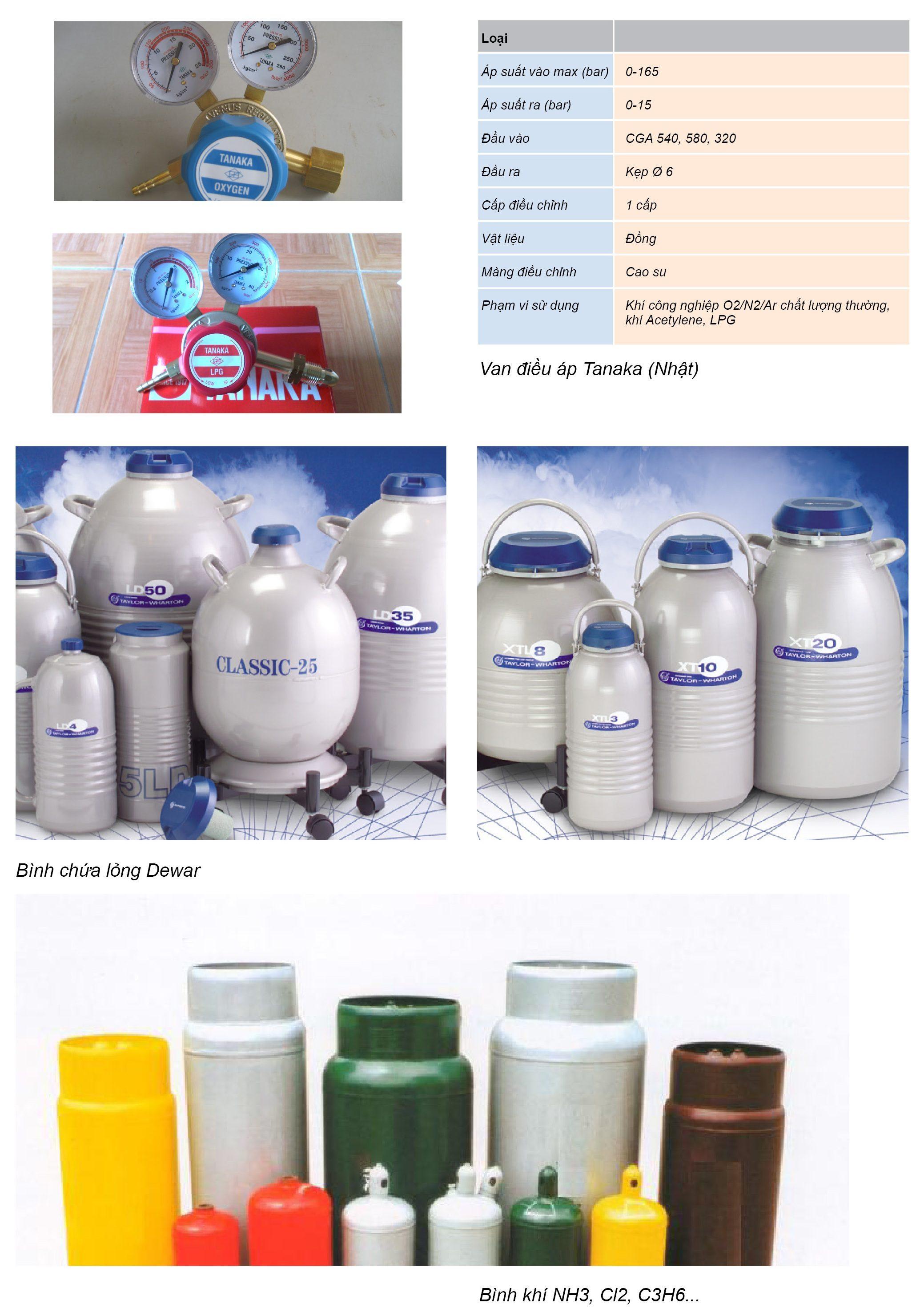 van điều áp dùng cho bình chứa khí công nghiệp