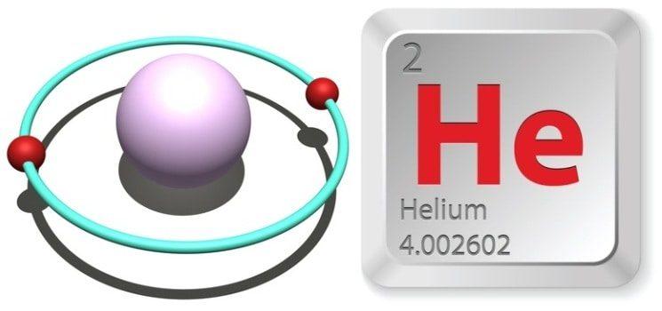 Tính chất của khí helium