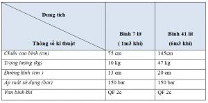 thông số kĩ thuật khí bơm bóng bay