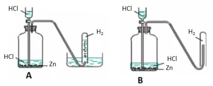 chế tạo khí hidro từ nước