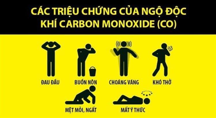 Các triệu chứng của ngộ độc khí CO