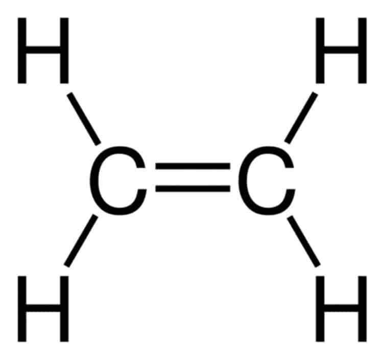 Công thức phân tử Khí Etilen C2H4