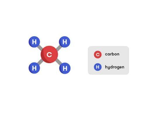 Công thức hóa học CH4