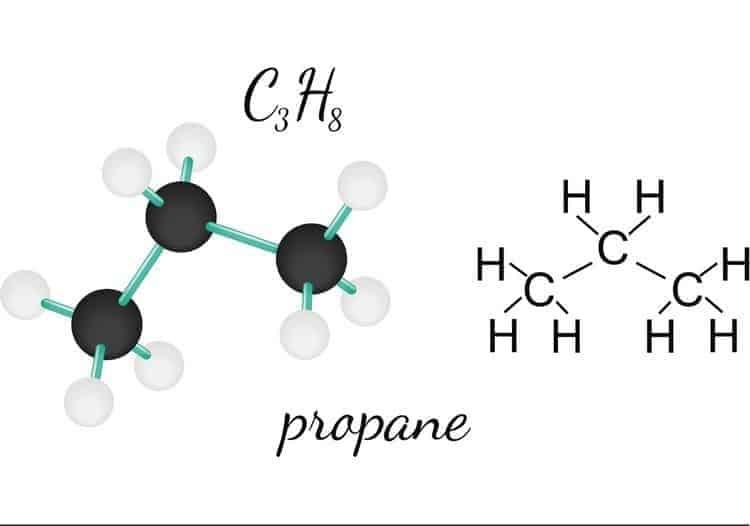 khí Propan C3H8 là gì