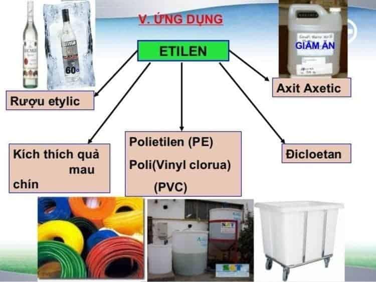 Ứng dụng của etilen
