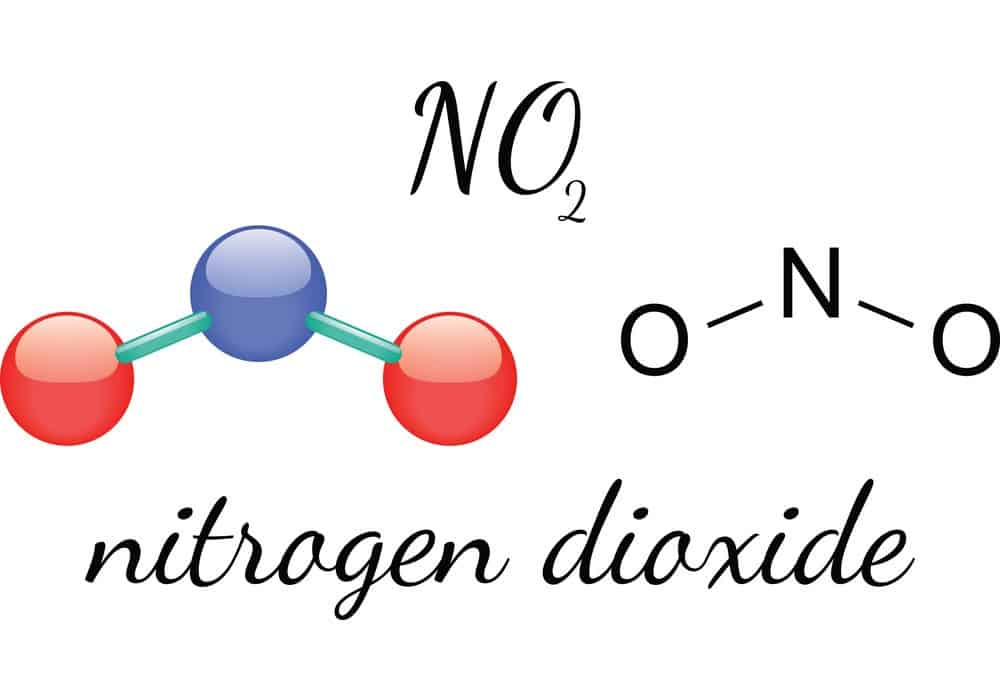 khí độc no2