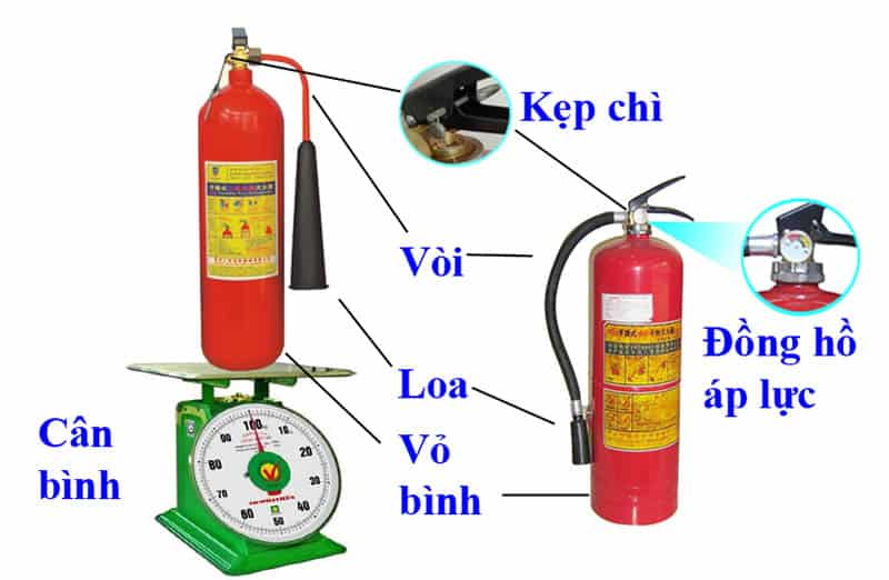 cách kiểm tra bình chữa cháy