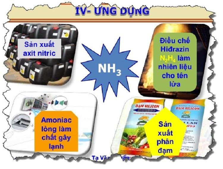 ung-dung-cua-nh3